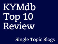 Single Topic Blogs of 2012