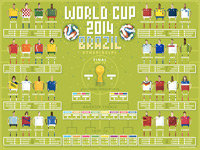 Brace Yourselves, 2014 World Cup is Here