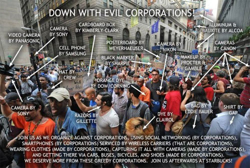 Consumer's Guide to Occupy Wall Street