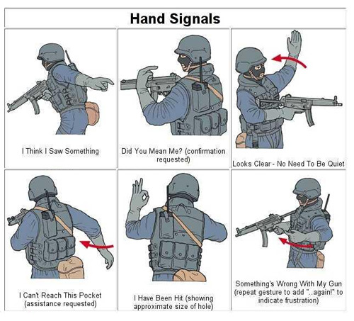 Military Hand and Arm Signals 101