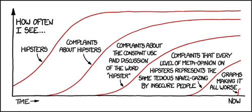 XKCD: A Timeline of Hipster-Bashing