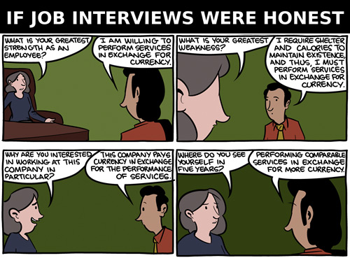 An Honest Job Interview
