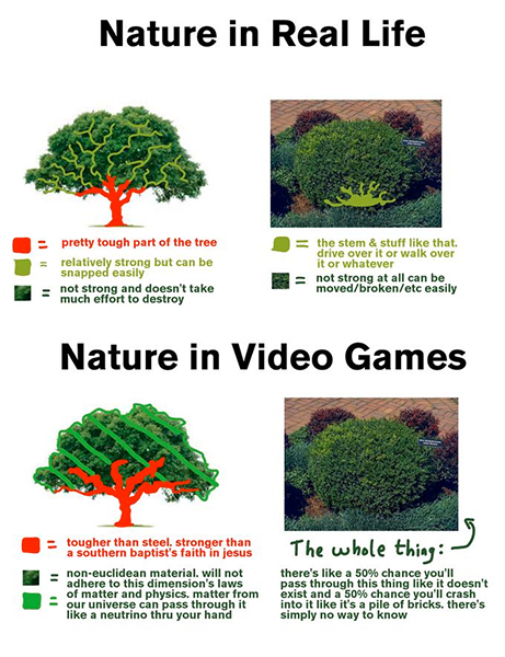 Video Game Shrubbery