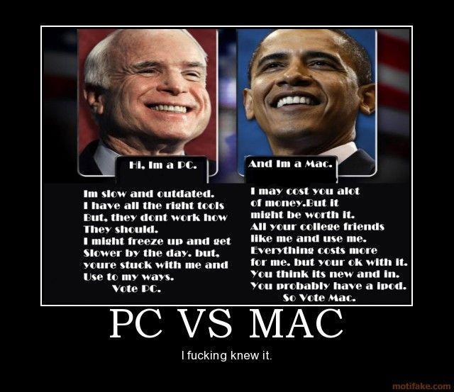 Mac vs pc research paper
