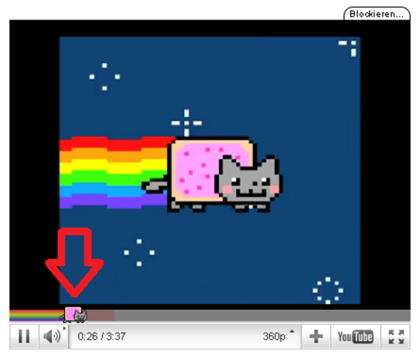 Nyan Cat Risitas