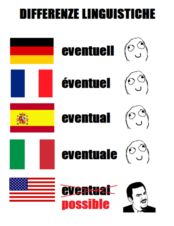 Differenze Linguistiche Memebase Differenze Linguistiche