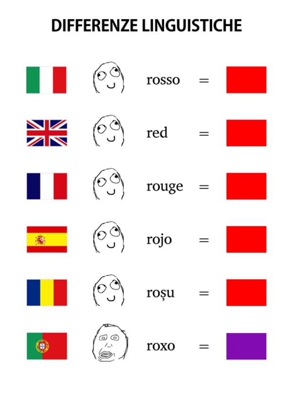 Differenze Linguistiche 9gag Differenze Linguistiche
