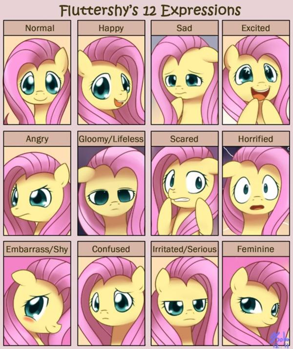 [Image - 475488] | Expression Meme | Know Your Meme