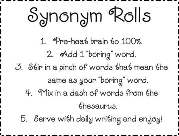 Image gallery synonym rolls for Synonym template