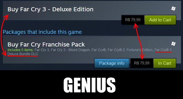 Steam Store Logic Steam Sales Know Your Meme