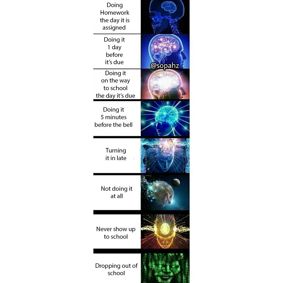 Expanding Brain