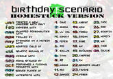Birthday Scenario Game