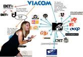 It's all MTV!