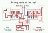 Men Logic