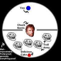 Get the cake