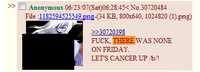 Internet Theme Days