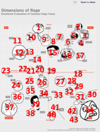 rage_faces_graph_numbered.png