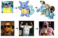 Celebrity Pokemon Evolutions