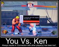 Flowchart Ken