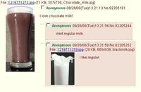 Chocolate Milk Threads