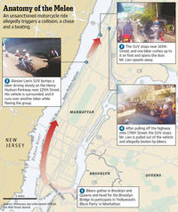 2013 NYC Motorcycle Attack