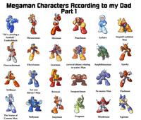 Pokemon According to My Dad