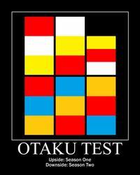 Otaku Test