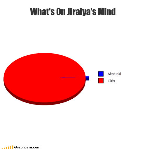 What__s_On_Jiraiya__s_Mind_by_Balmung620110724-22047-a361ak.png