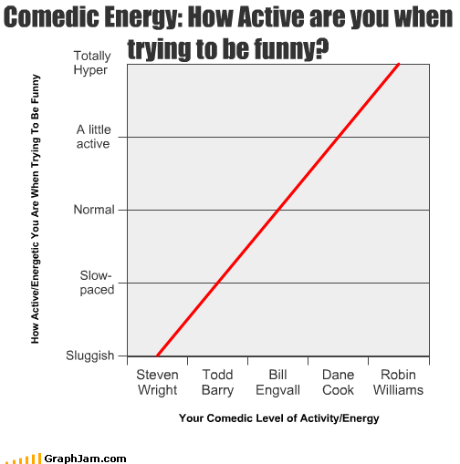 Comedic_Energy_by_Balmung6.png