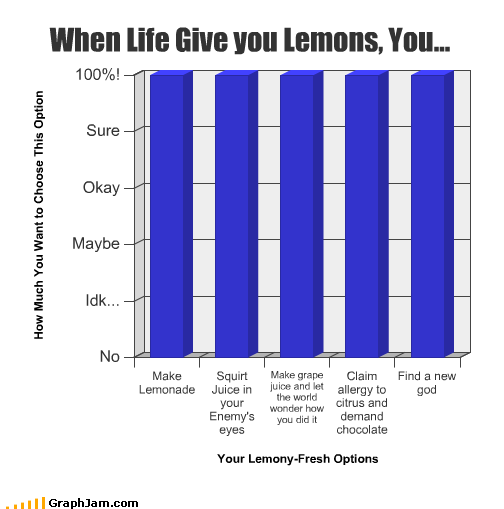 When_Life_Gives_You_Lemons____by_Balmung6.png