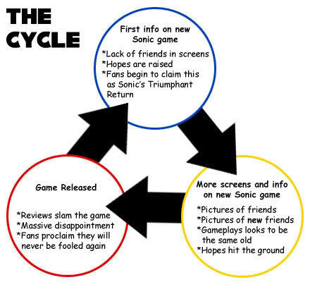 TheCycle.jpg