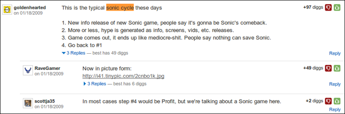 soniccycledigg.png