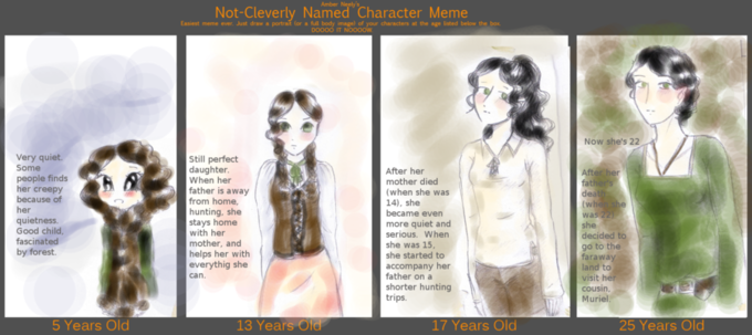 character_age_meme_lottie_by_kinka_pl-d2ykslb.png