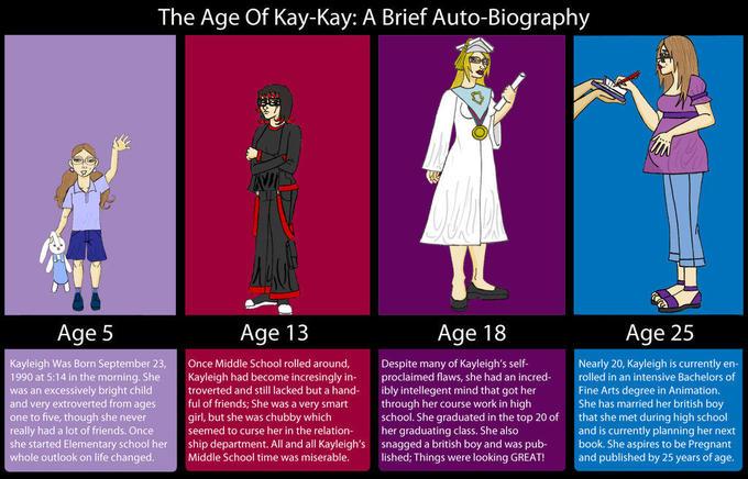 my_age_meme_by_infamous_kaykay-d2ygr0m.jpg