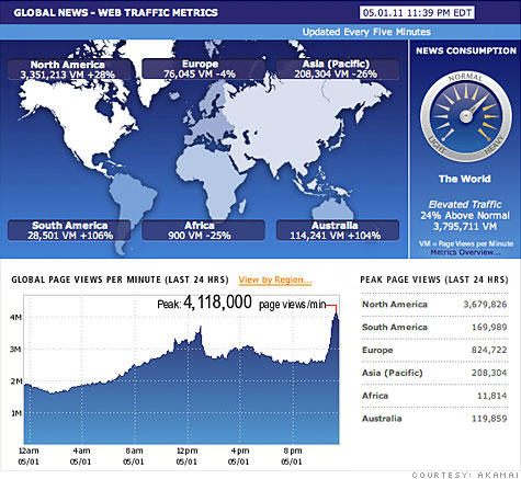internet-spike-050211.top.jpg