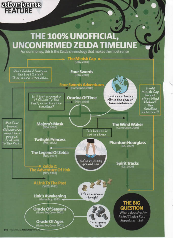 zelda-timeline-2.jpg