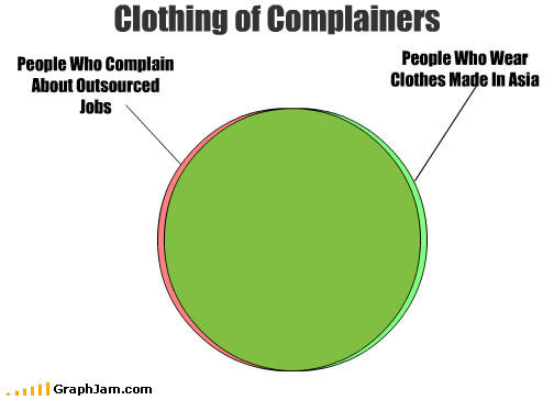 song-chart-memes-clothing-complainers.jpg