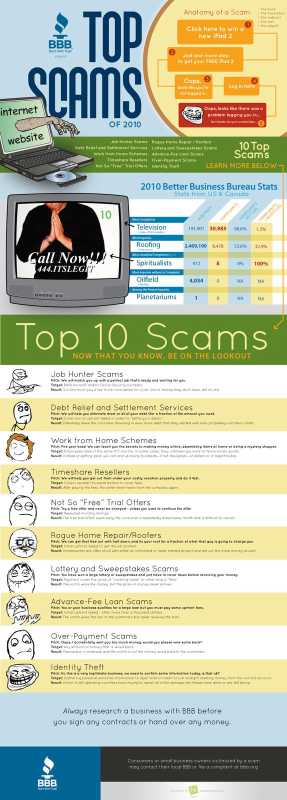 top-online-scams.png