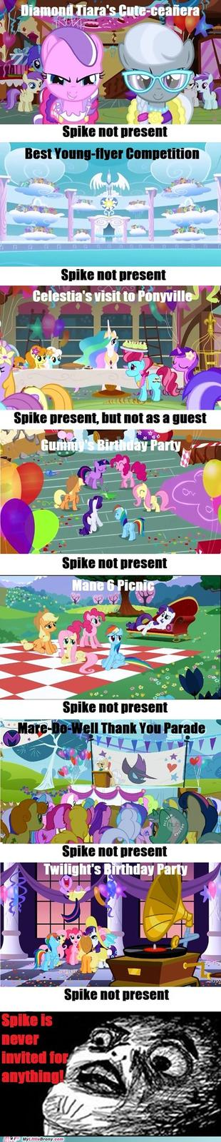 my-little-pony-friendship-is-magic-brony-spikes-loneliness.jpg