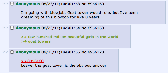 Goat Tower, clearly
