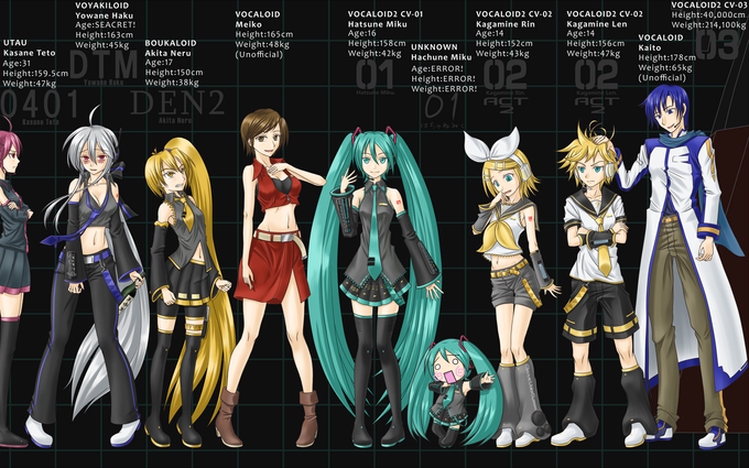 Vocaloid Data Sheet