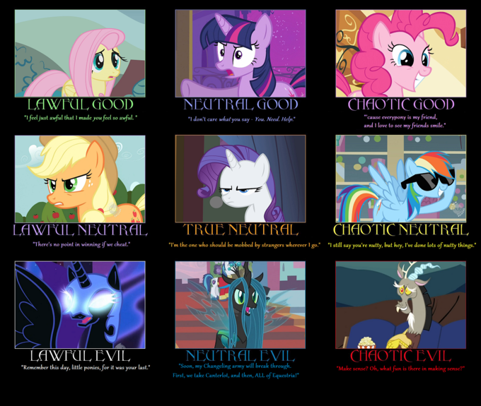 MLP:FiM Alignment Chart