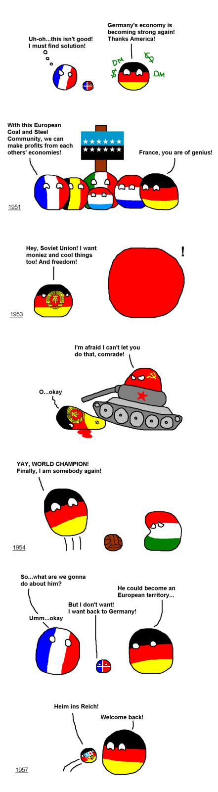 German History 2