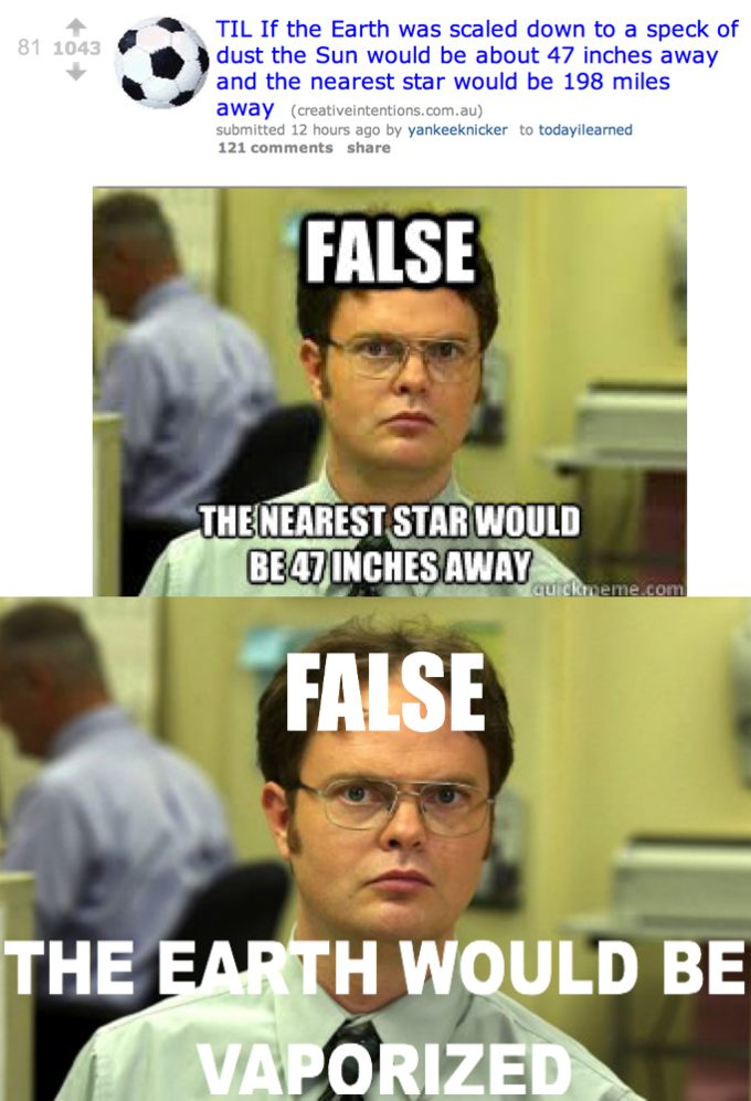 TIL Schrute Facts