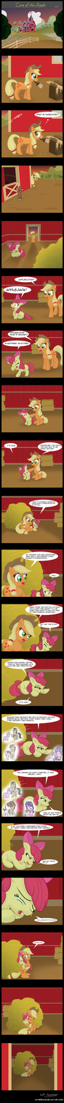 Core of the Apple -Part 1