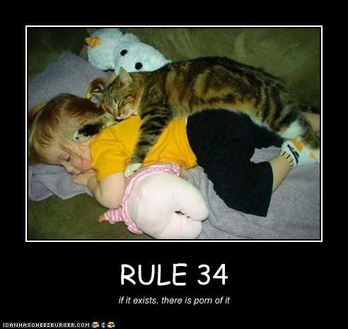 Rule 34 rule 34 know your meme