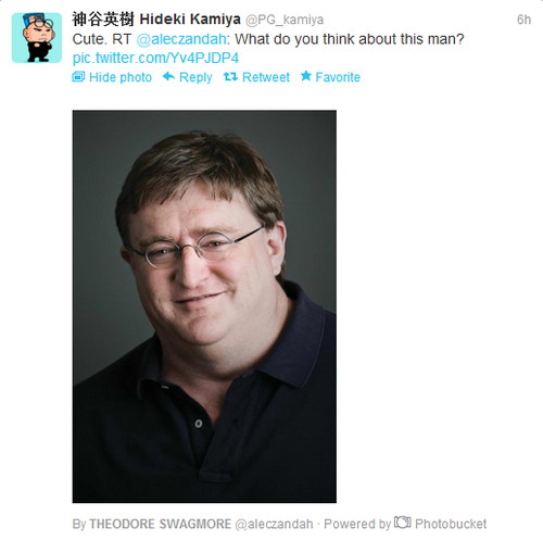 What Hideki Kamiya Thinks of Gaben