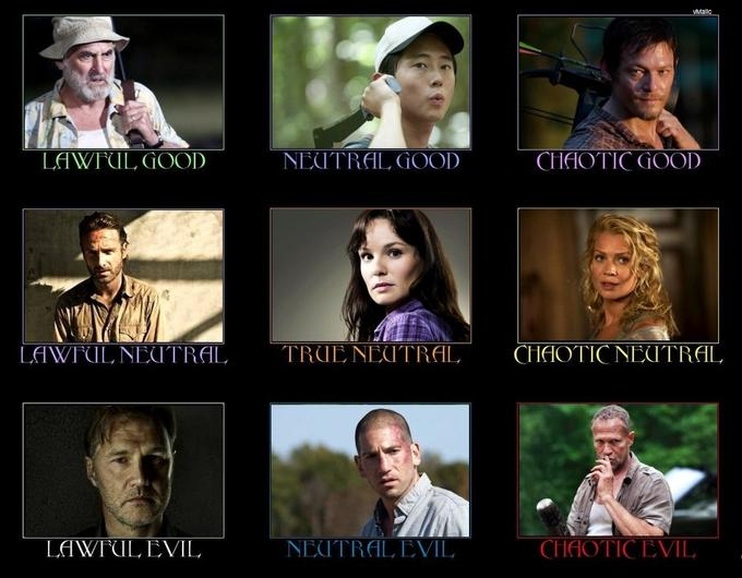 THE WALKING DEAD D&D ALIGNMENTS