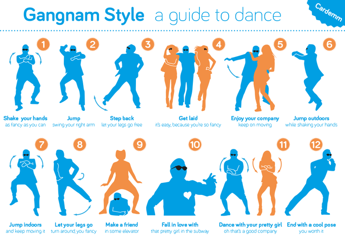 Gangnam Style Guide