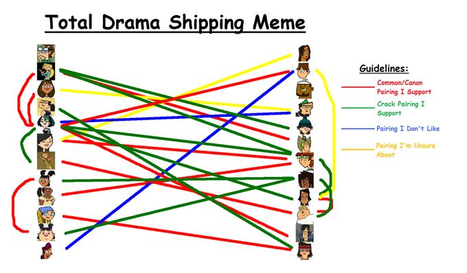 Total Drama Shipping Meme Example
